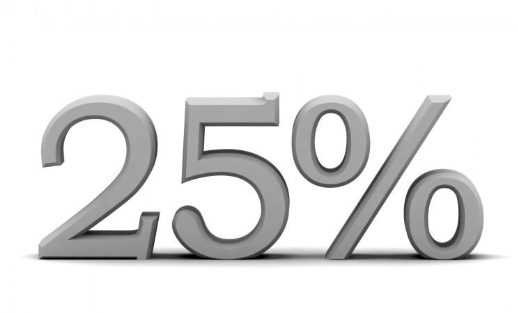 DEL 5% AL 25%!! ACORD PER ALS CONTIGO O ACORD PER A LA PATRONAL?
